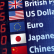 How Currencies Help Or Hurt Your Investments